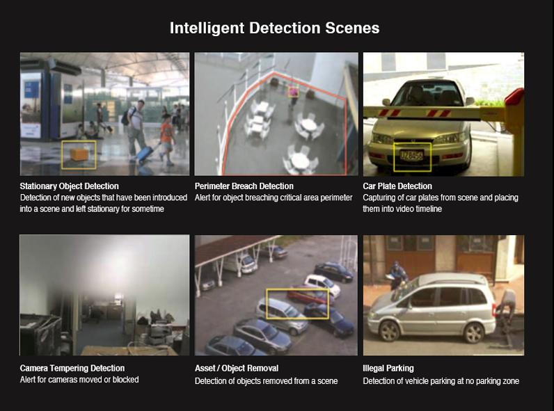 Video-Analytic-Security-Suite-(VASS)