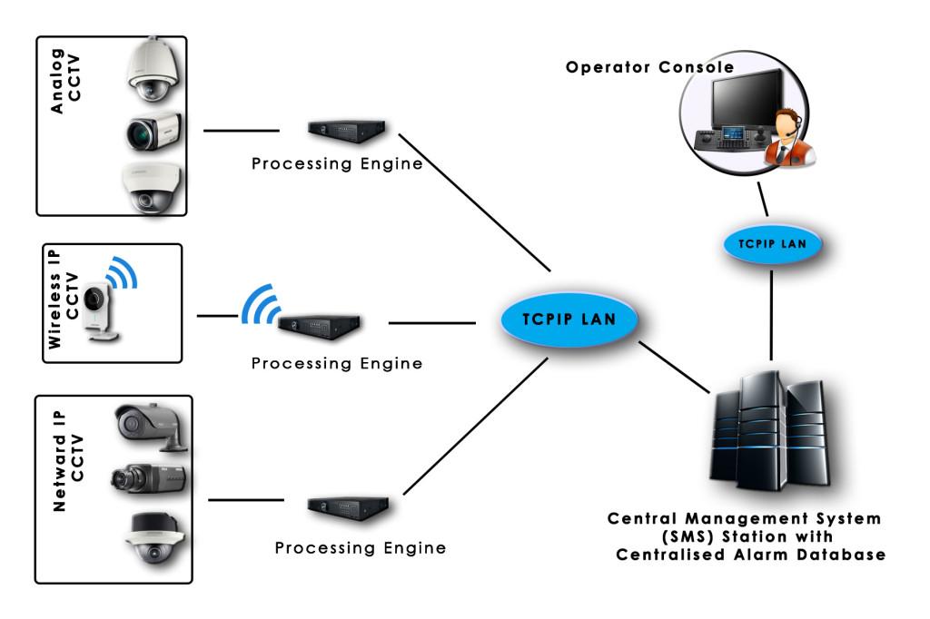 inteligent video sistem (1)