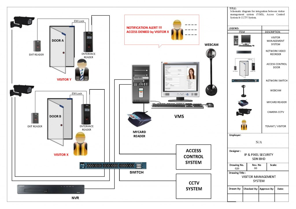 VMS-Schematic-Diagram-web