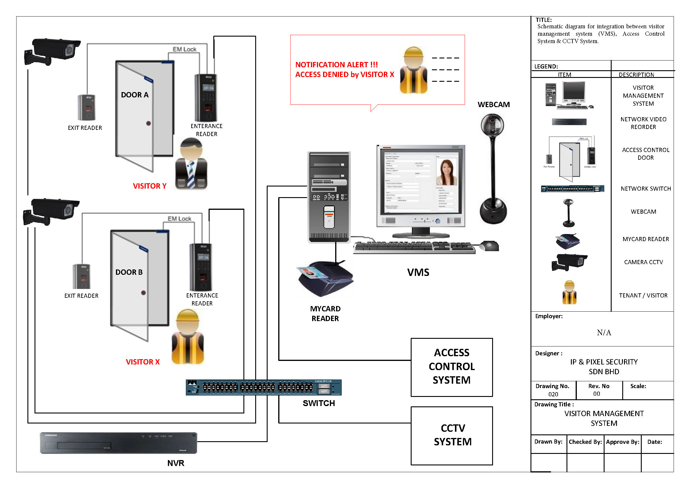 Visitor Management System on control wiring diagrams